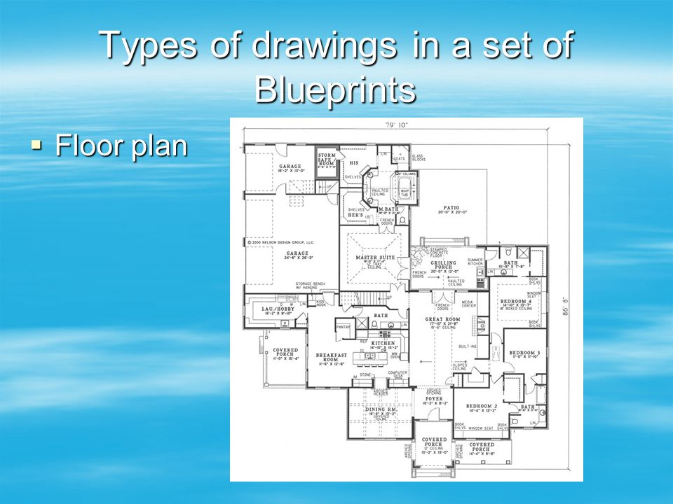 Types of drawings in a set of Blueprints
