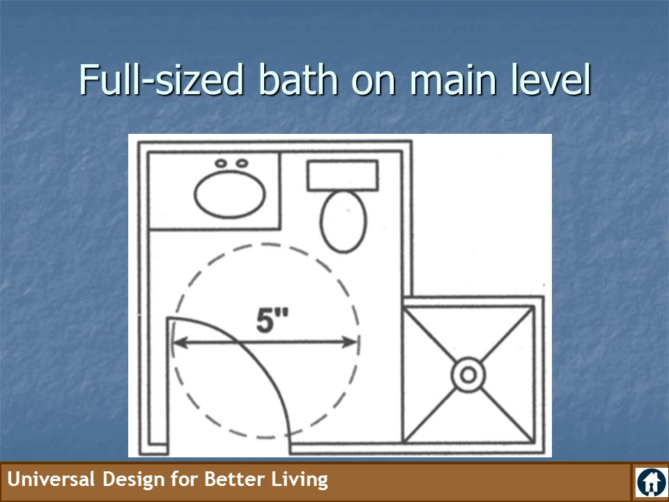 Full-sized bath on main level