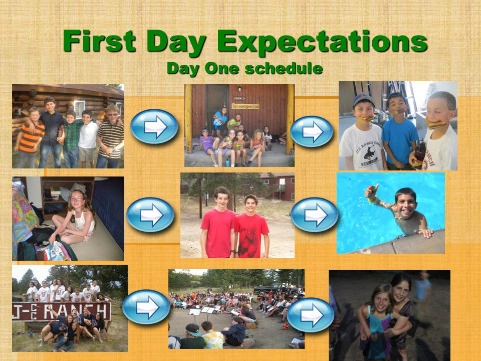 First Day Expectations Day One schedule