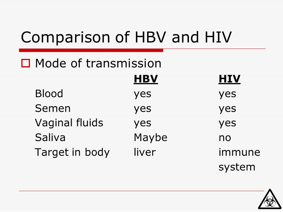 Comparison of HBV and HIV