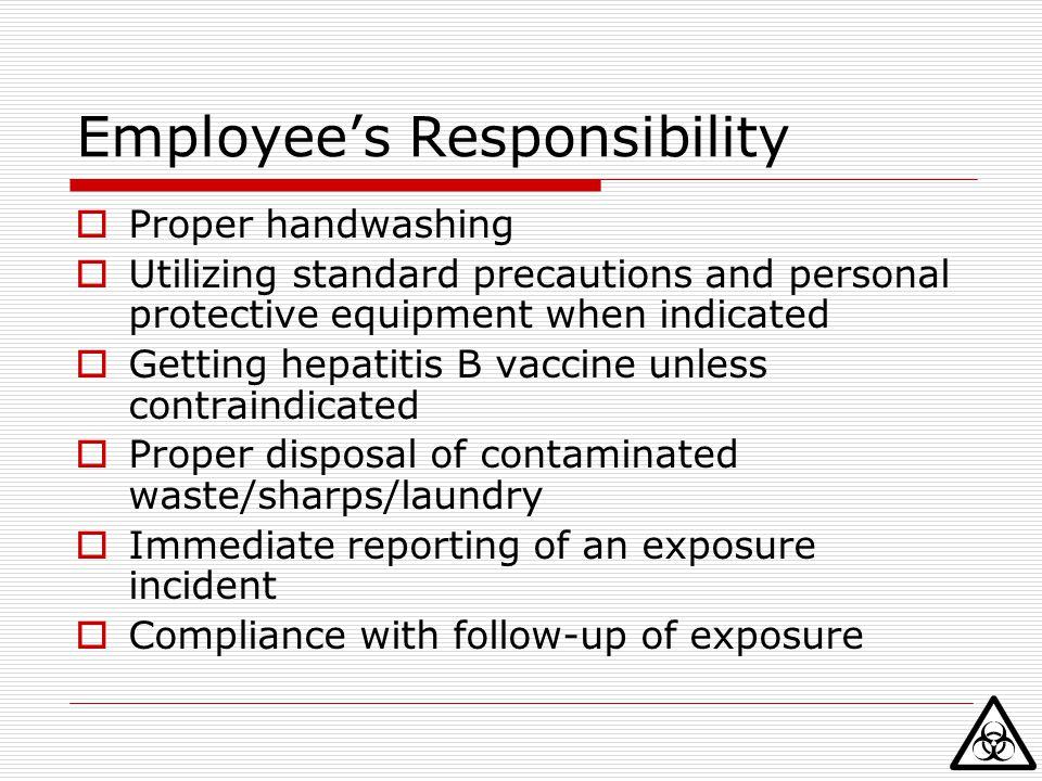 Employee's Responsibility