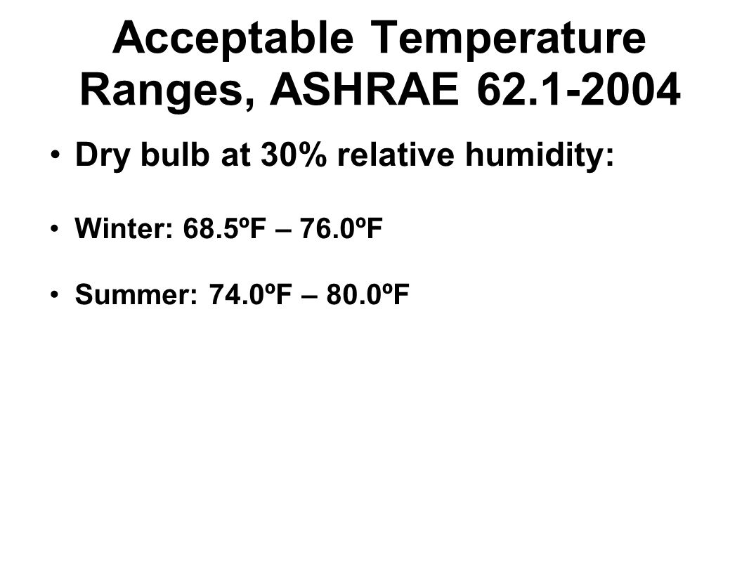Acceptable Temperature Ranges, ASHRAE 62.1-2004