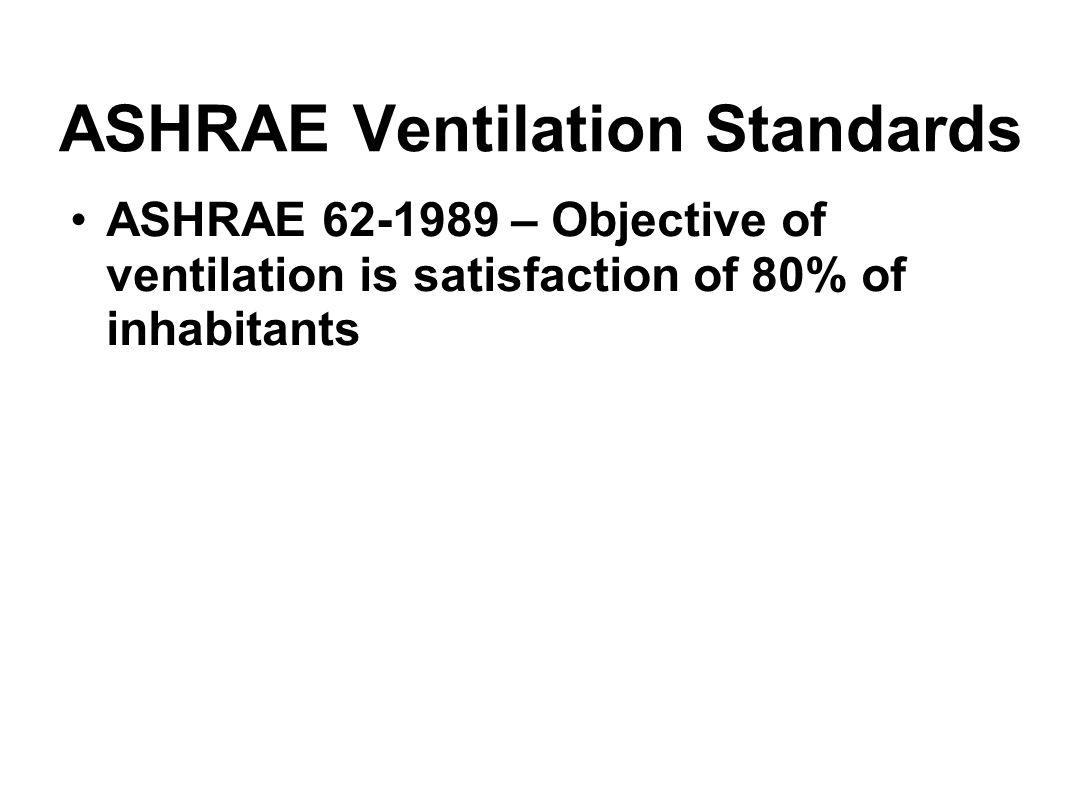 ASHRAE Ventilation Standards