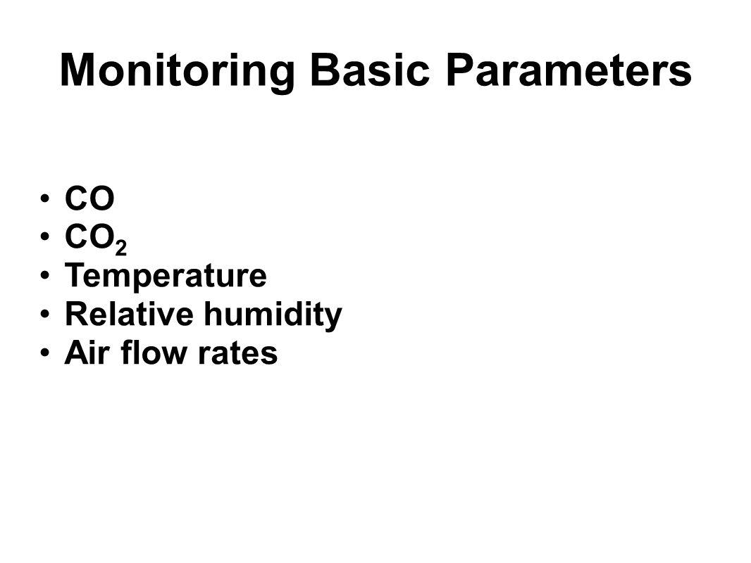 Monitoring Basic Parameters