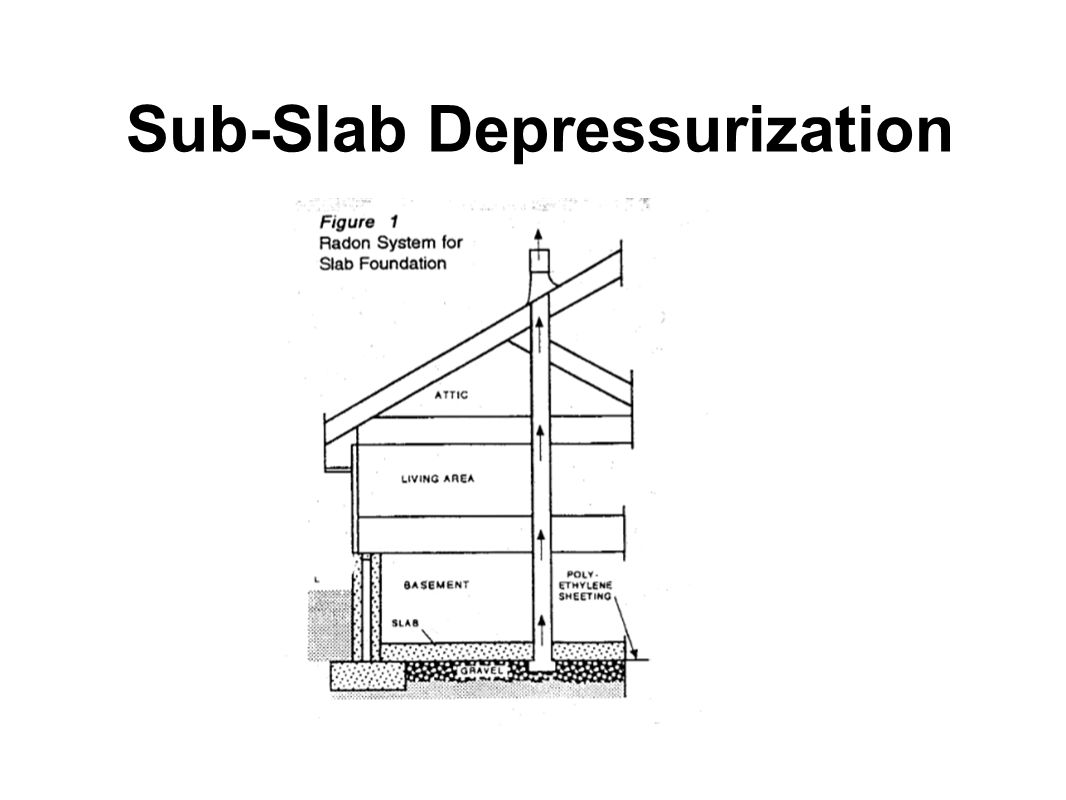 Sub-Slab Depressurization