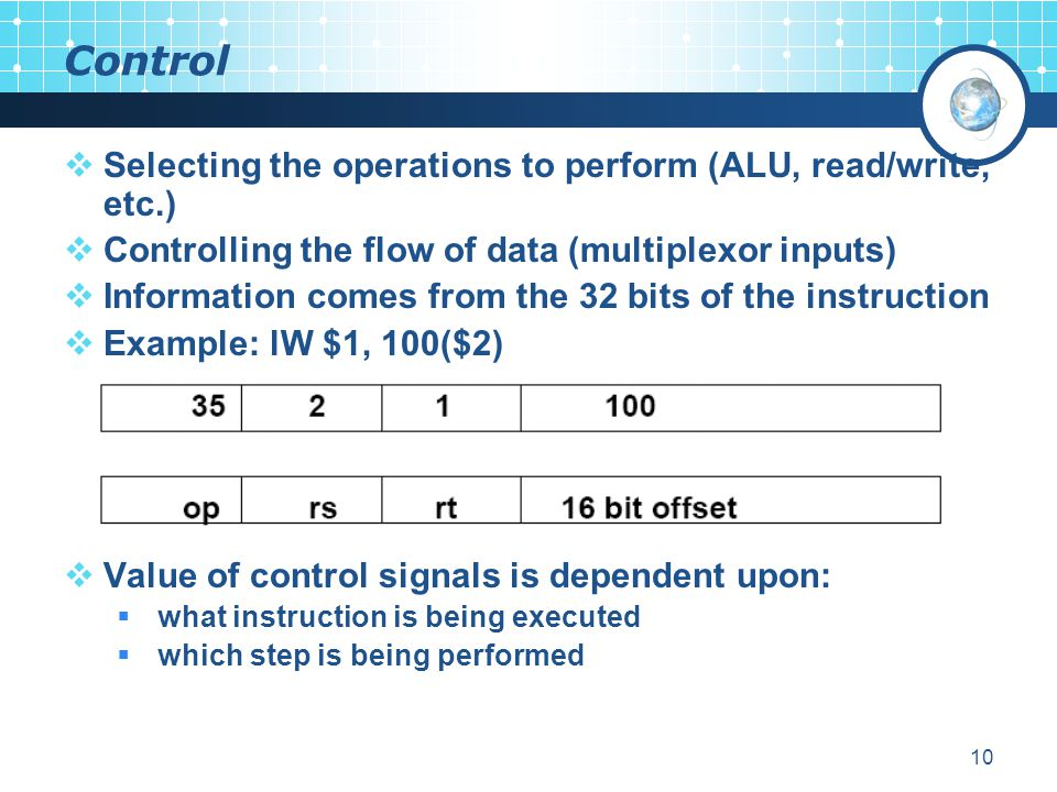 Control Selecting the operations to perform (ALU, read/write, etc.)