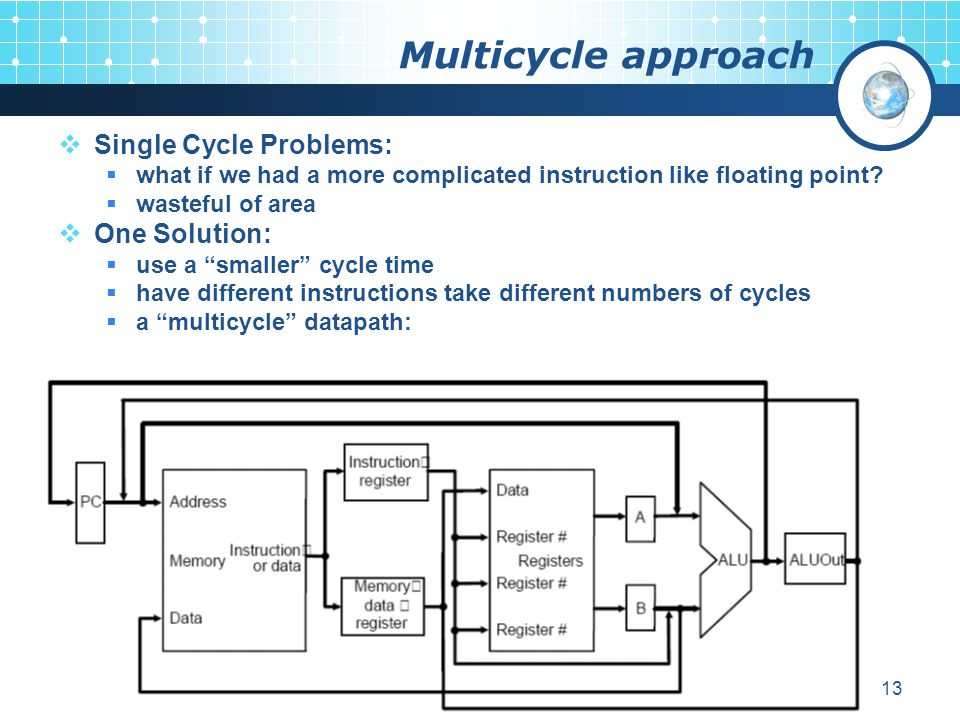 Multicycle approach Single Cycle Problems: One Solution: