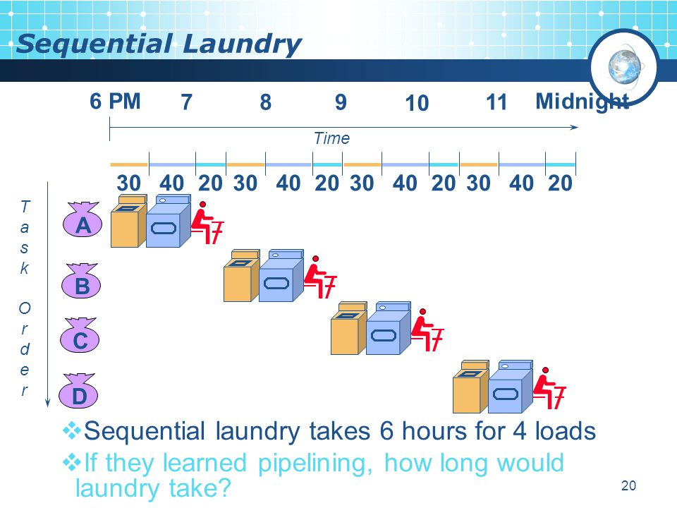 Sequential laundry takes 6 hours for 4 loads