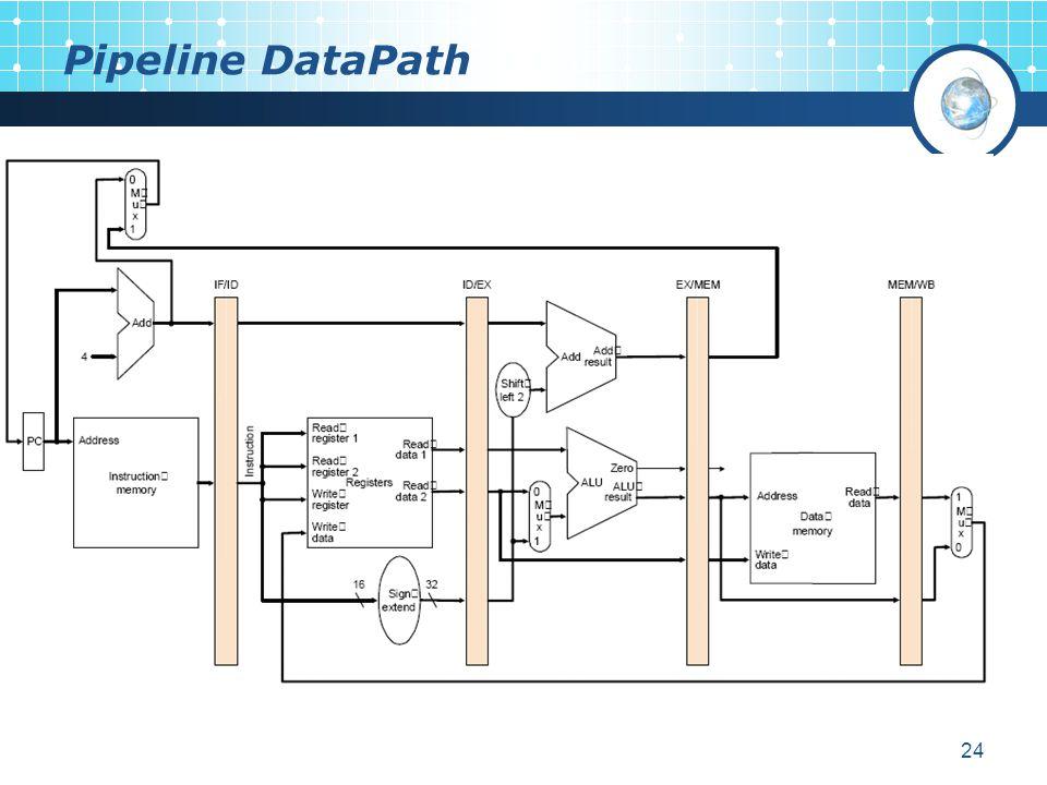 Pipeline DataPath