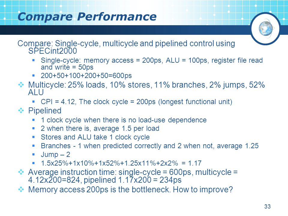 Compare Performance Compare: Single-cycle, multicycle and pipelined control using SPECint2000.