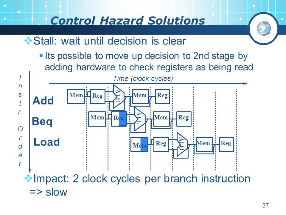 Control Hazard Solutions