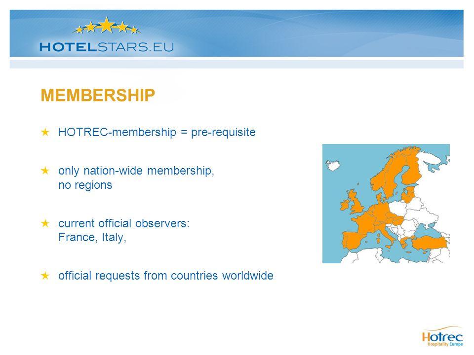 MEMBERSHIP HOTREC-membership = pre-requisite
