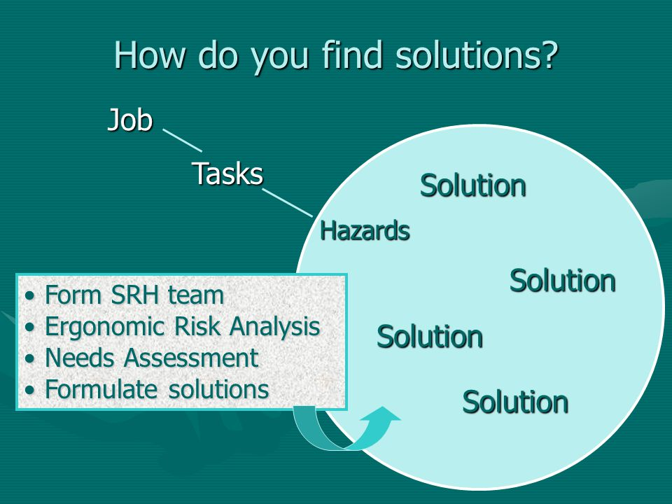 How do you find solutions