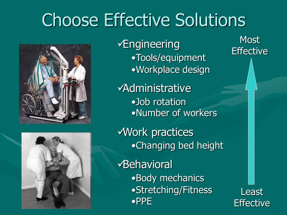 Choose Effective Solutions