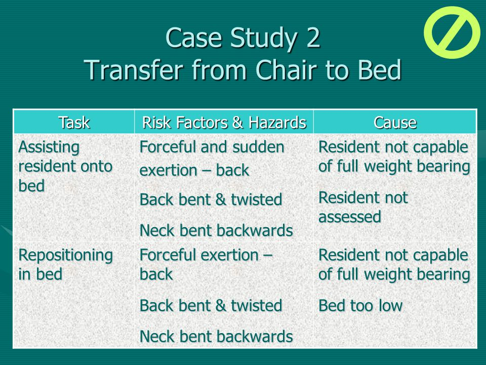 Case Study 2 Transfer from Chair to Bed
