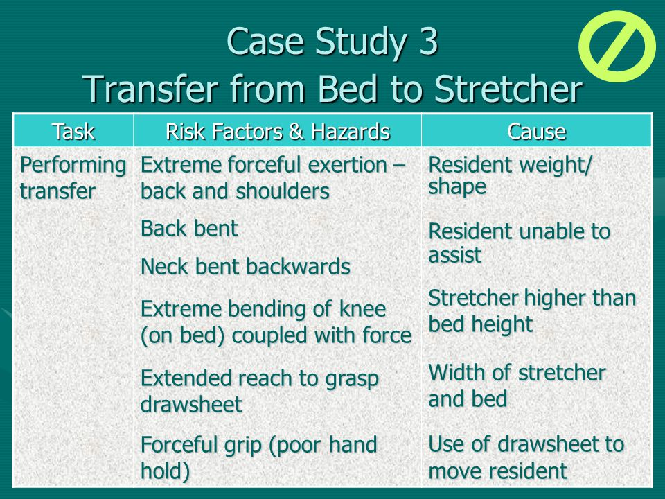 Case Study 3 Transfer from Bed to Stretcher