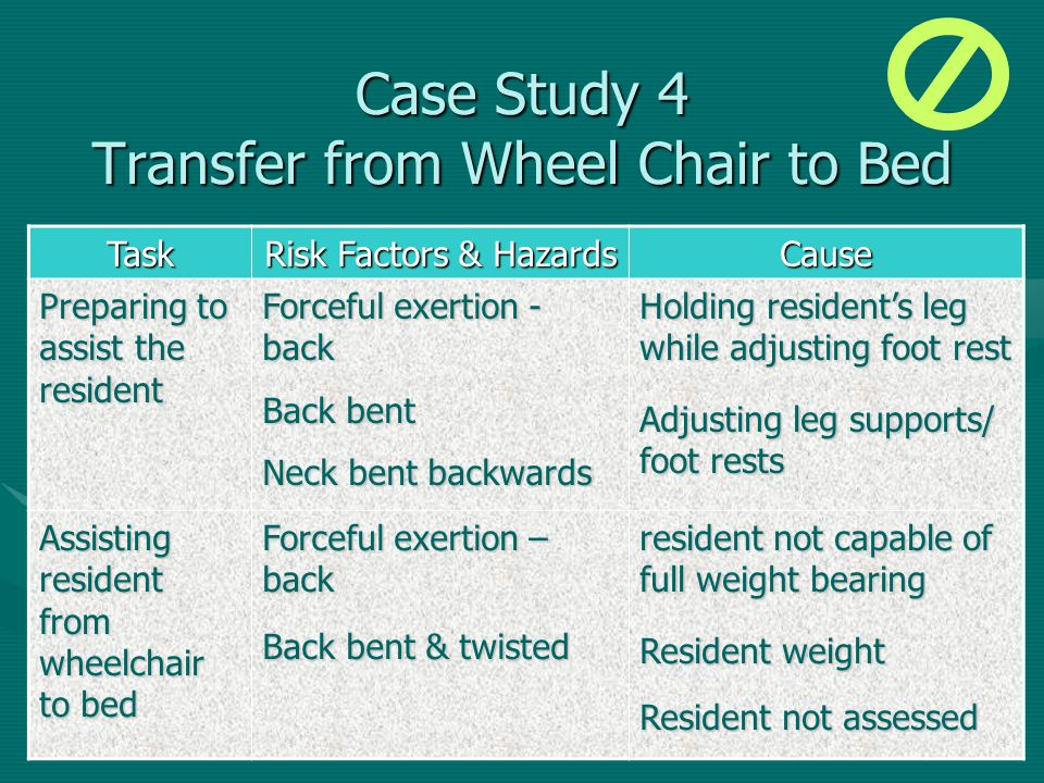 Case Study 4 Transfer from Wheel Chair to Bed