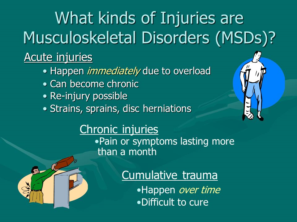 What kinds of Injuries are Musculoskeletal Disorders (MSDs)