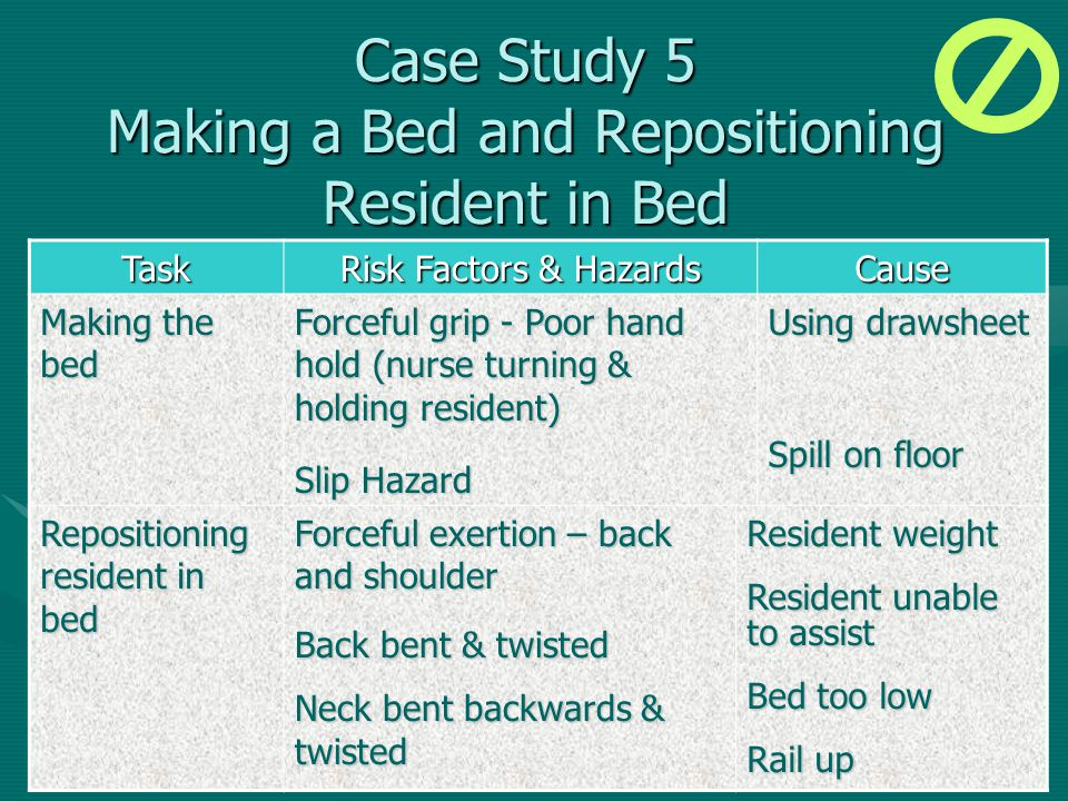 Case Study 5 Making a Bed and Repositioning Resident in Bed