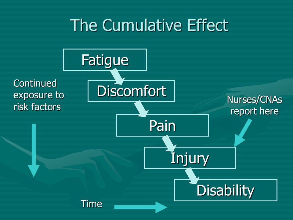 Nurses/CNAs report here