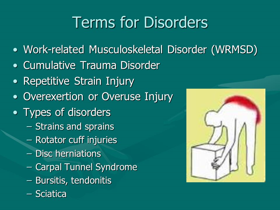 Terms for Disorders Work-related Musculoskeletal Disorder (WRMSD)