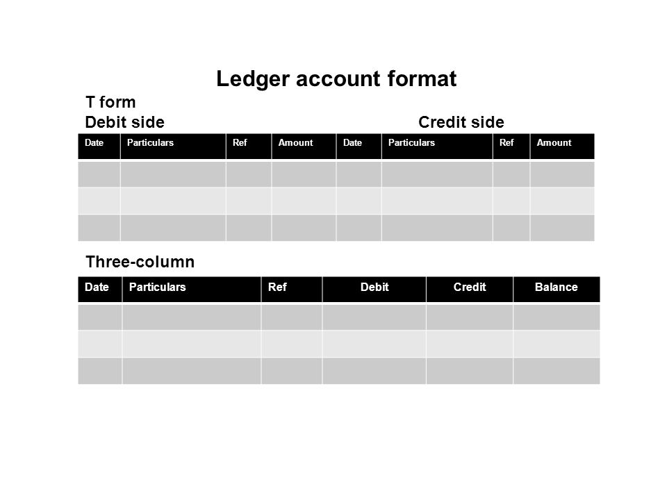 Ledger account format T form Debit side Credit side Three-column Date
