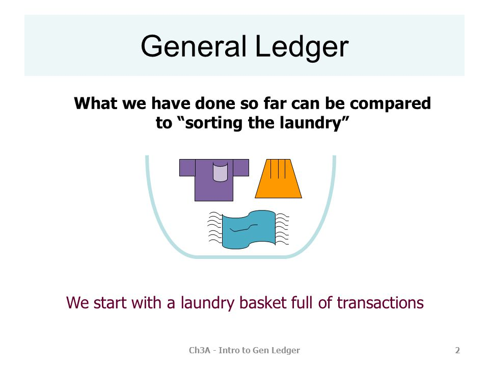 General Ledger What we have done so far can be compared to sorting the laundry We start with a laundry basket full of transactions.