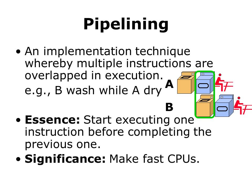 Pipelining An implementation technique whereby multiple instructions are overlapped in execution. e.g., B wash while A dry.