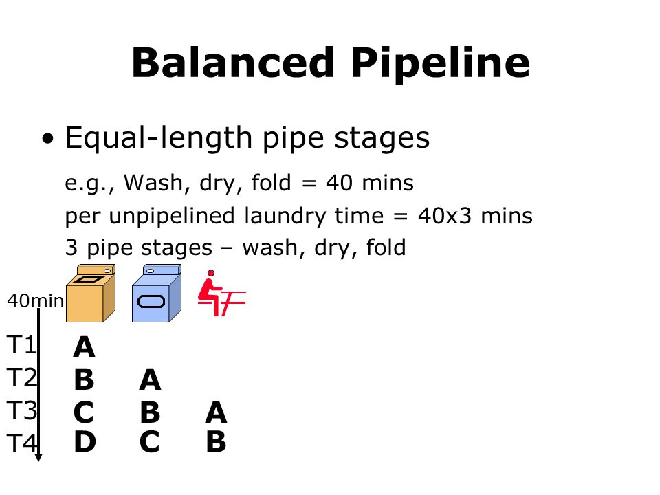 Balanced Pipeline Equal-length pipe stages