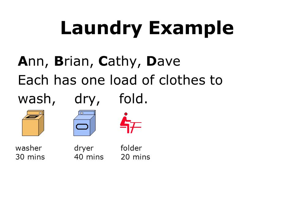 Laundry Example Ann, Brian, Cathy, Dave