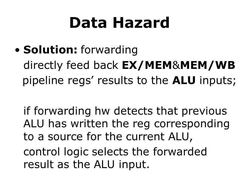 Data Hazard Solution: forwarding directly feed back EX/MEM&MEM/WB