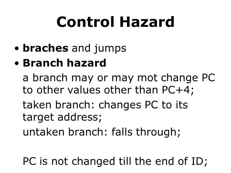 Control Hazard braches and jumps Branch hazard