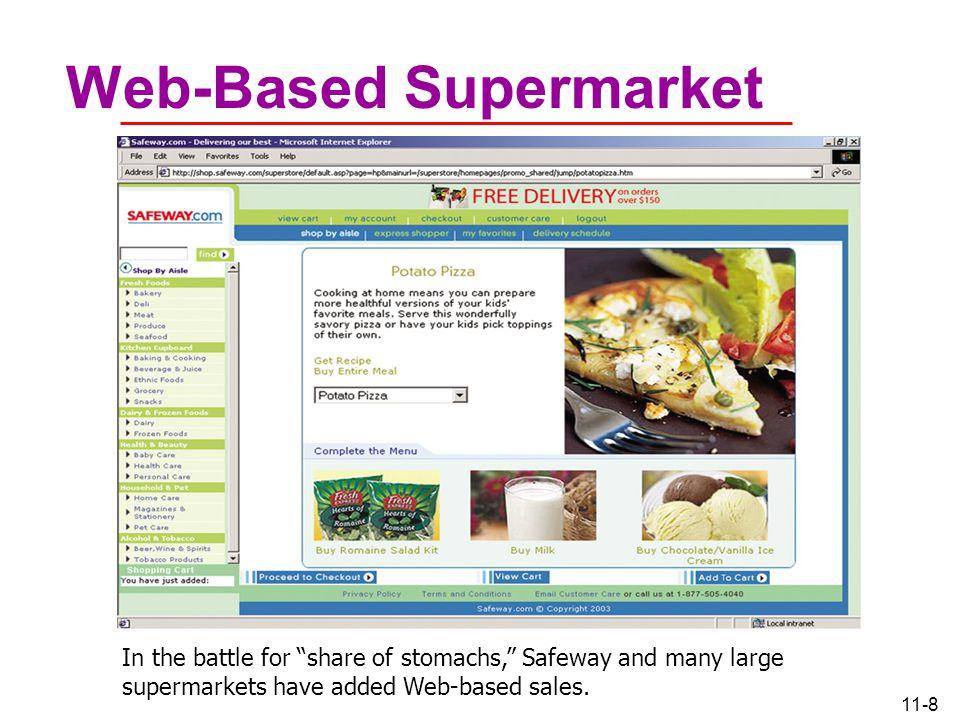 Web-Based Supermarket