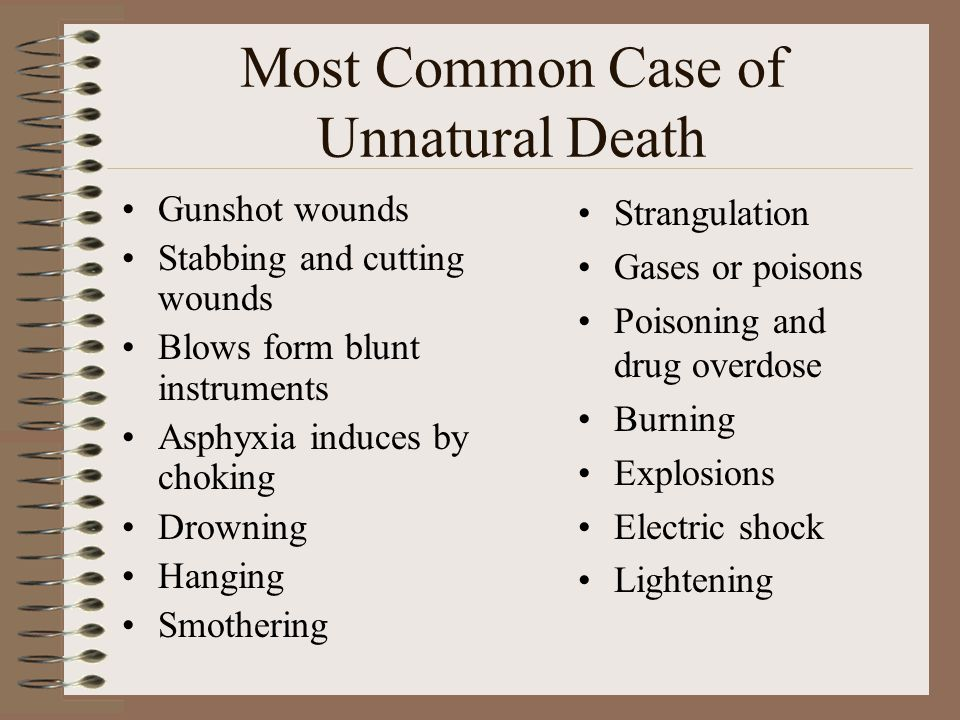 Most Common Case of Unnatural Death