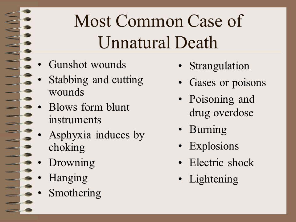 Most Common Case of Unnatural Death