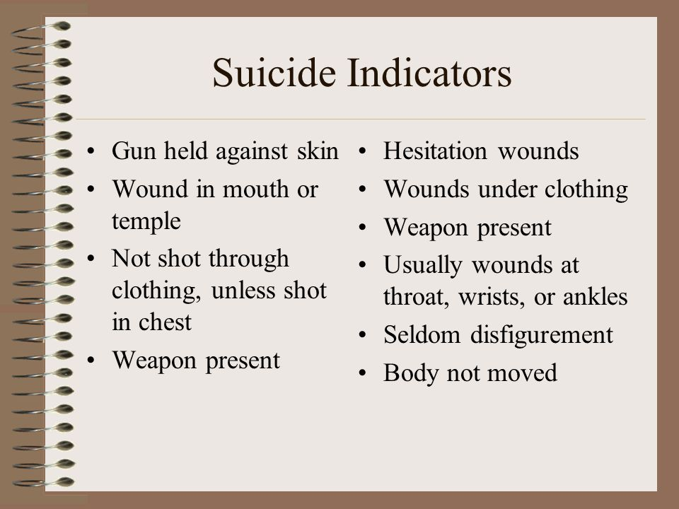 Suicide Indicators Gun held against skin Wound in mouth or temple