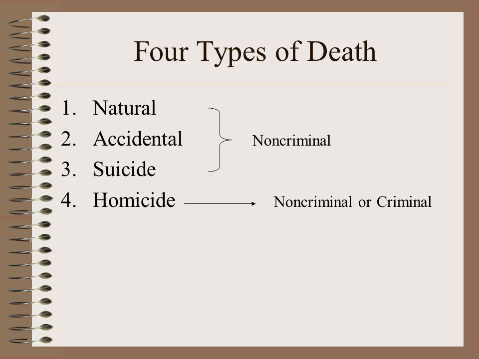 Four Types of Death Natural Accidental Noncriminal Suicide