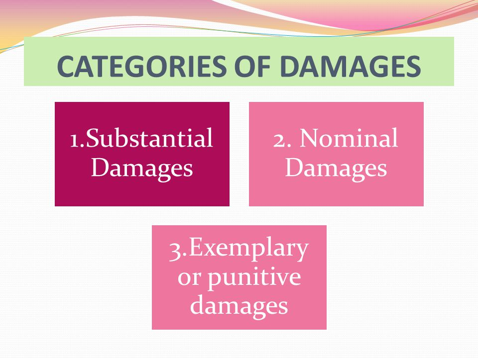 3.Exemplary or punitive damages