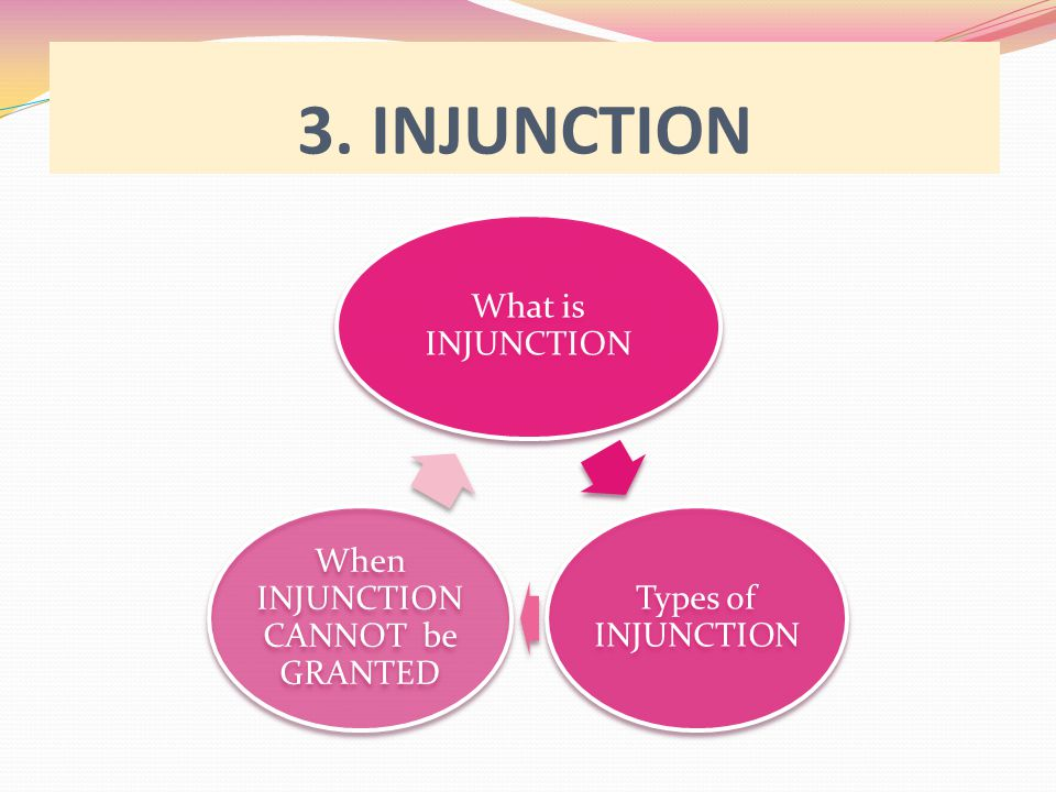 When INJUNCTION CANNOT be GRANTED
