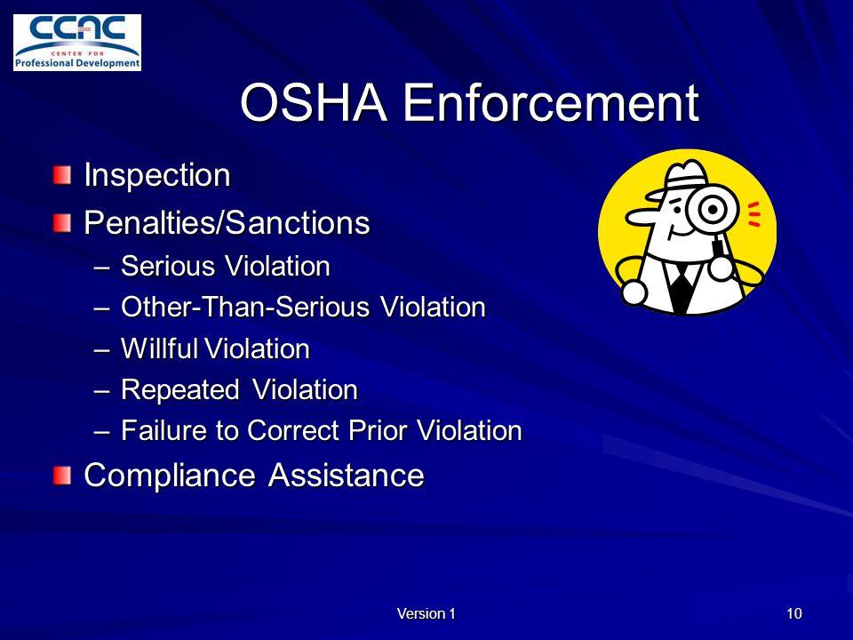 OSHA Enforcement Inspection Penalties/Sanctions Compliance Assistance