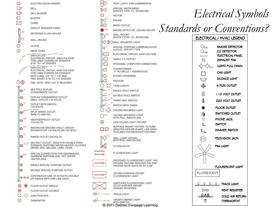 Electrical Symbols Standards or Conventions