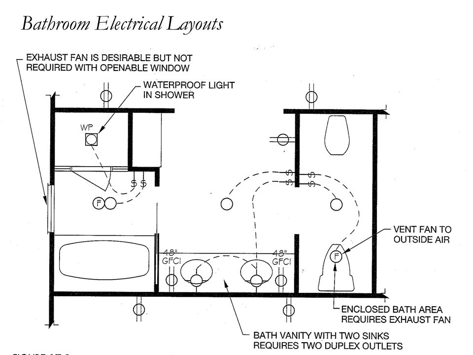 Bathroom Electrical Layouts