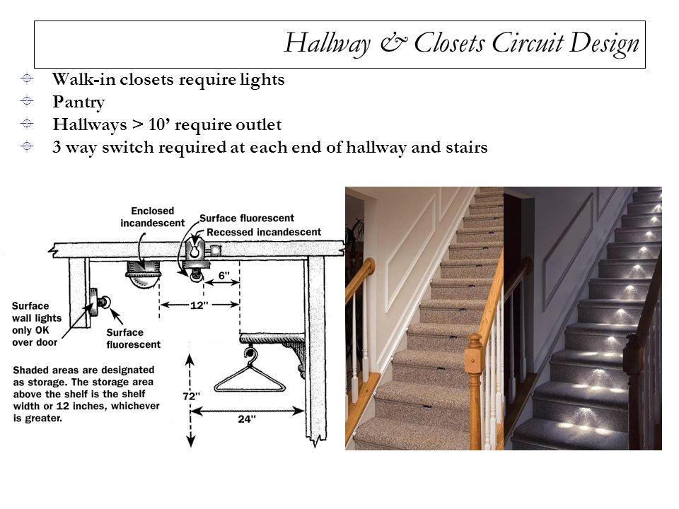 Hallway & Closets Circuit Design