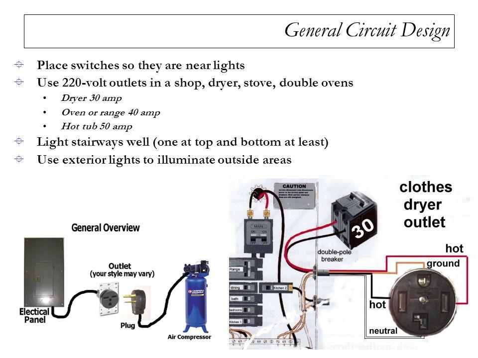 General Circuit Design