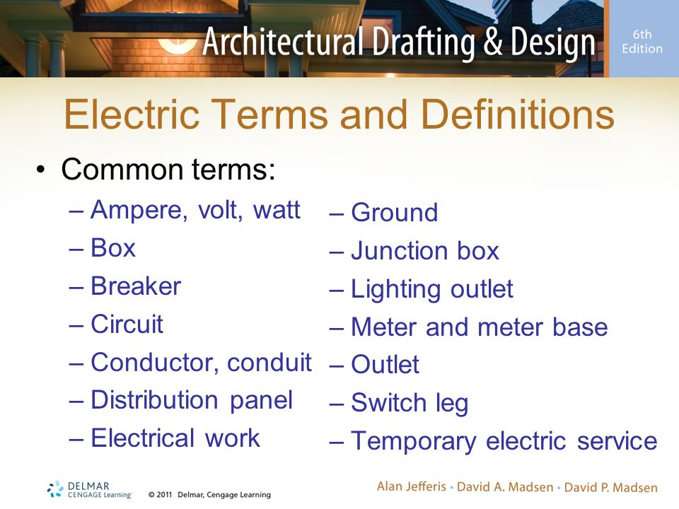 Electric Terms And Definitions on A An Electrical Panel Wiring From Meter Base