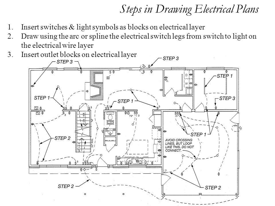 Electrical Lighting Symbols. Affordable Electrical Wiring Diagrams ...