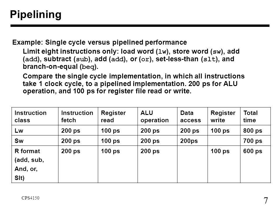 Pipelining Example: Single cycle versus pipelined performance