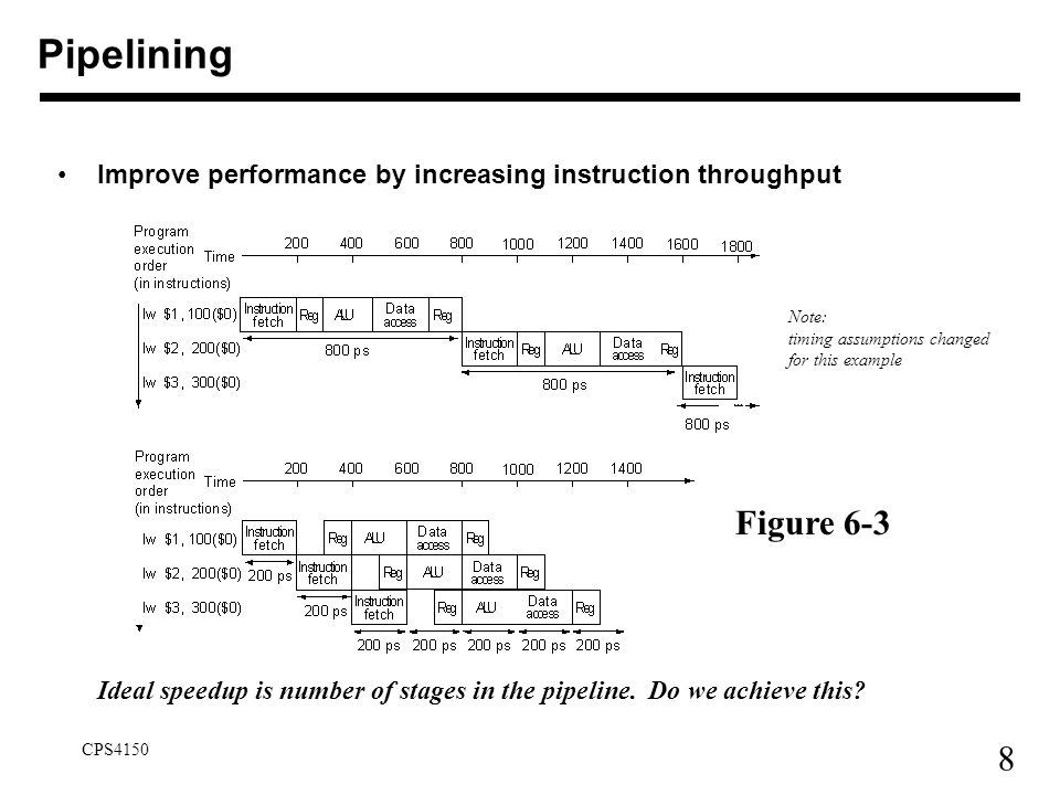 Pipelining Improve performance by increasing instruction throughput. Ideal speedup is number of stages in the pipeline. Do we achieve this