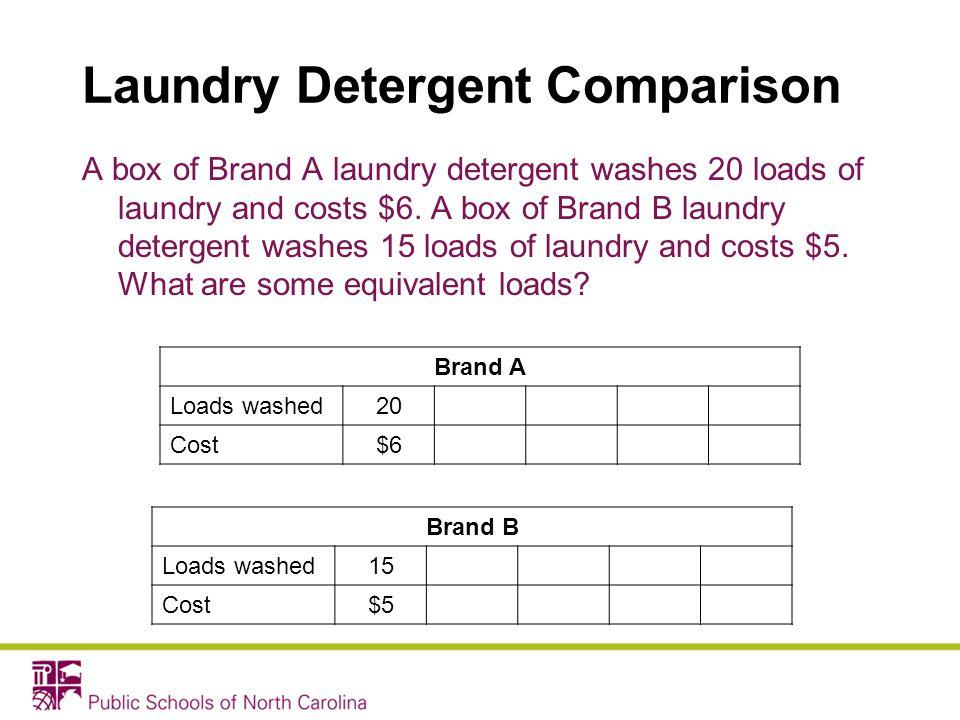 Laundry Detergent Comparison