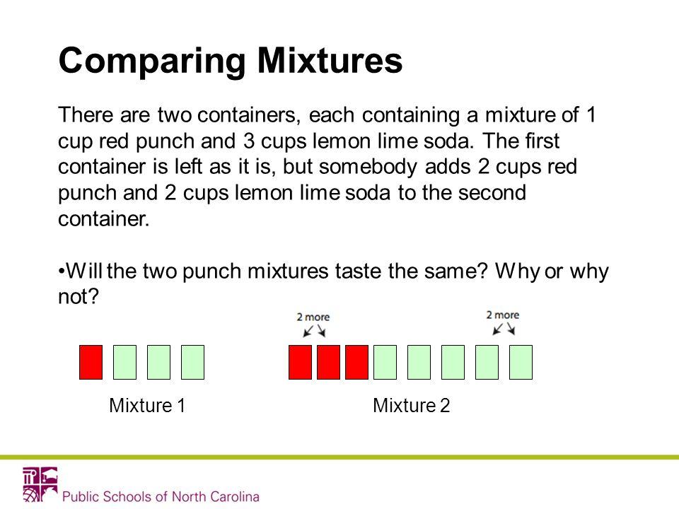 Comparing Mixtures